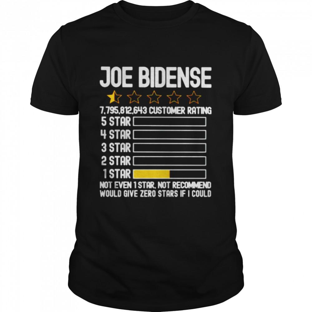 Joe Bidense not even 1 star not recommend shirt